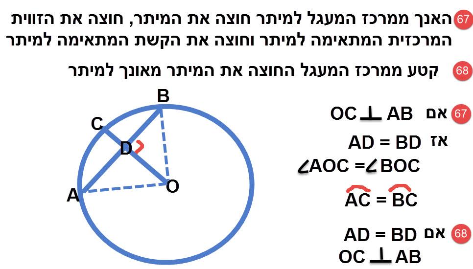 67.האנך ממרכז המעגל למיתר חוצה את המיתר, חוצה את הזווית המרכזית המתאימה למיתר וחוצה את הקשת המתאימה למיתר. 68.קטע ממרכז המעגל החוצה את המיתר מאונך למיתר.
