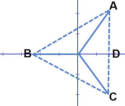 שרטוט נקודות ABC במישור גאוס