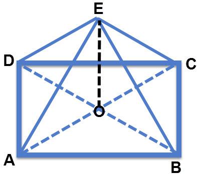בפירמידה שבסיסה מלבן גובה הפירמידה מגיע אל נקודת מפגש האלכסונים