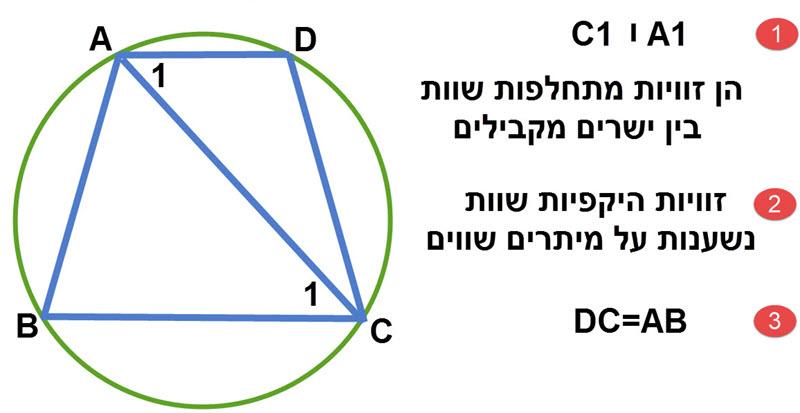 הוכחה: אם טרפז חסום במעגל אז הטרפז הוא שווה שוקיים