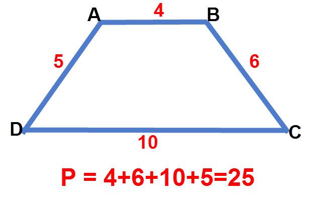 היקף הטרפז 4+6+10+5=25