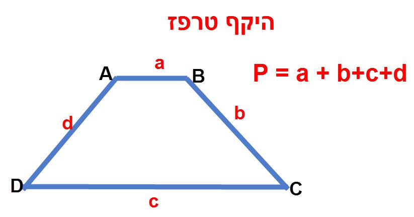 אם אורך צלעות הטרפז הן a,b,c,d אז היקף הטרפז הוא P=a+b+c+d.