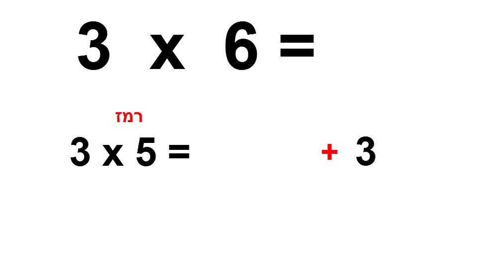 """התרגיל 6 * 3 יכול להיפתר בקלות יחסית אם יודעים את הפתרון של התרגיל הקודם 5 * 3. בסרטונים הללו מוצג התרגיל עם """"רמז"""" שהוא התרגיל הקודם."""