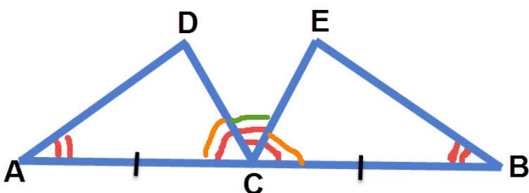 הזוויות האדומות שוות (זה נתון). הזווית הירוקה היא חלק משתי הזוויות האדומות. לכן הזווית הכתומה שווה לזווית האדומה פחות הזוויות הירוקה. לכן שתי הזוויות הכתומות שוות.