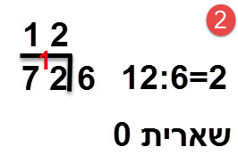 72:6=12