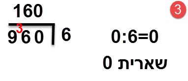 960:6=160