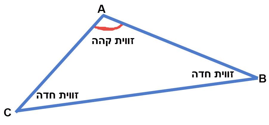 משולש שבו יש זווית הגדולה מ 90 מעלות הוא משולש קהה זווית