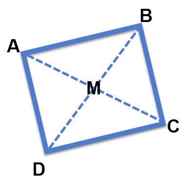 אם נתונות הנקודות D,M ניתן לחשב את משוואות הישרים BD, AC