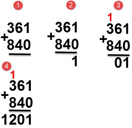 361 + 840 = 1201