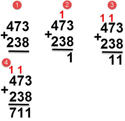 473 + 238 = 711