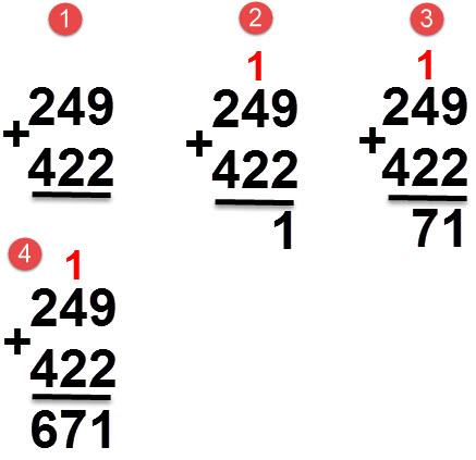 249 + 422 = 671