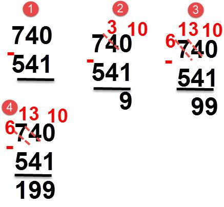 541 - 740 = 199