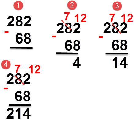 68 - 282 = 214