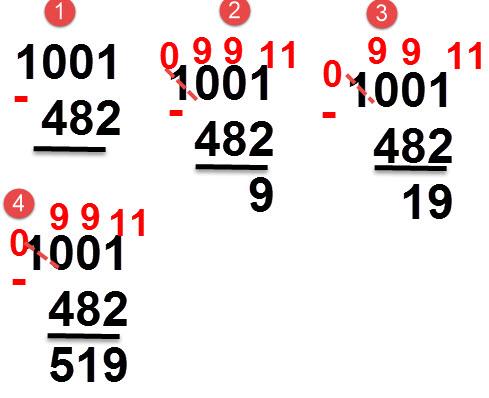 482 - 1001 = 519