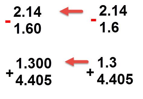 דוגמאות להשלמת אפסים