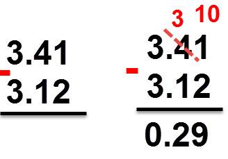 0.29 = 3.12 - 3.41