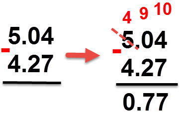 5.04-4.27 = 0.77