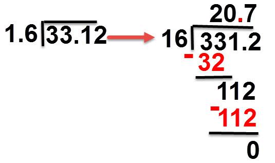 20.7 = 1.6 : 33.12