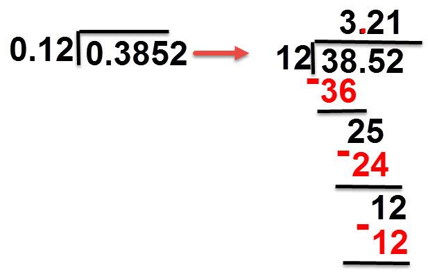 3.21 = 0.12 : 0.3852