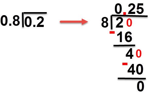 0.25 = 0.2:0.8