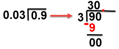 0.9:0.03 = 30