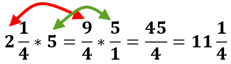 1/4 2 * 5 = 1/4 11