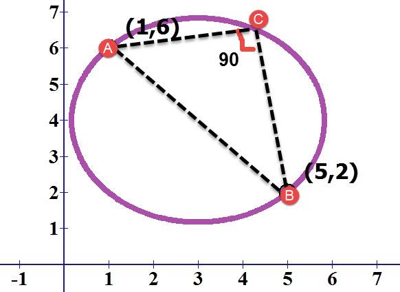 אם גודל זווית C הוא 90 מעלות אז אתם צריכים להסיק לבד ש AB הוא קוטר ושניתן למצוא את מרכז המעגל