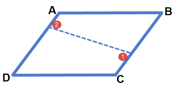 זוויות 1 ו 2 הן זוויות מתחלפות שוות בין ישרים מקבילים