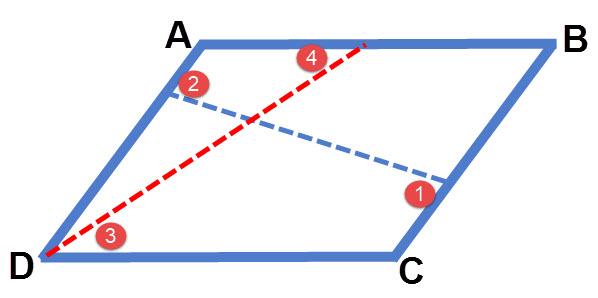 זוויות 1 ו 2 הן זוויות מתחלפות שוות. וגם זוויות 3 ו 4 הן זוויות מתחלפות שוות