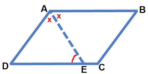 חוצה זווית במקבילית יוצר משולש שווה שוקיים