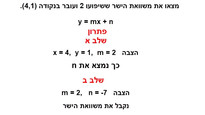 שני שלבי הפתרון של מציאת משוואת ישר על פי שיפוע ונקודה