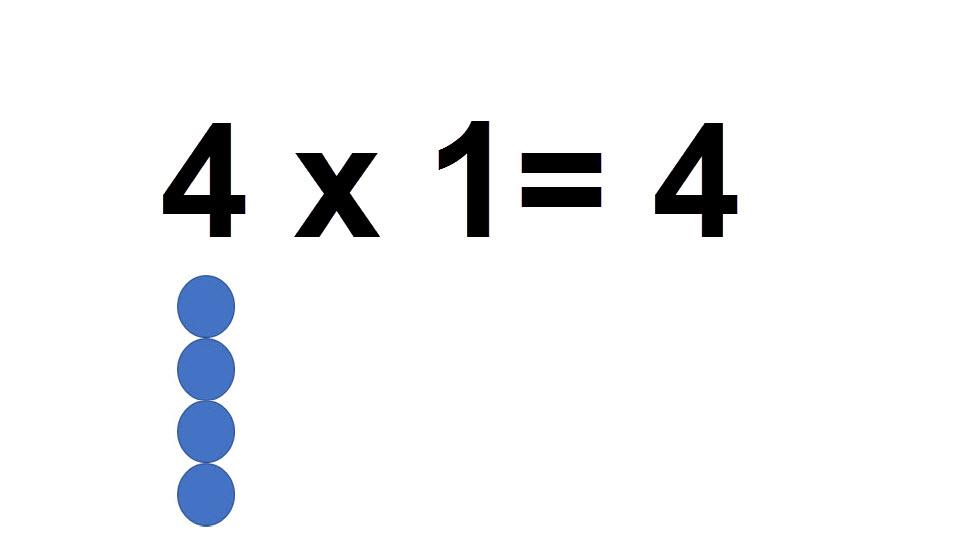 4 * 1 = 4