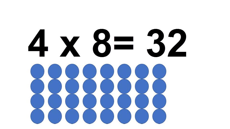 32 = 8 * 4