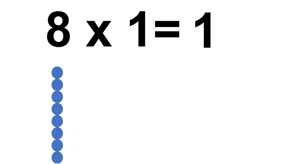 8 = 1 * 8